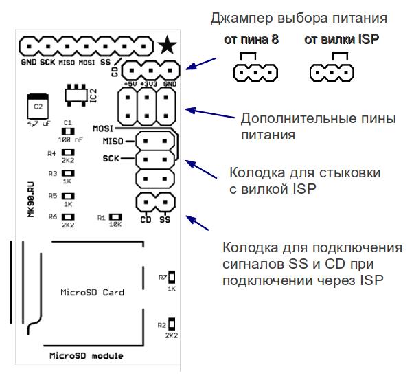 Схема расположения пинов